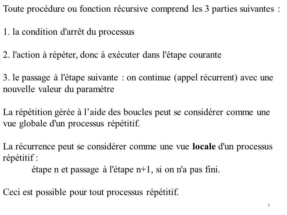 Toute procédure ou fonction récursive comprend les 3 parties suivantes :