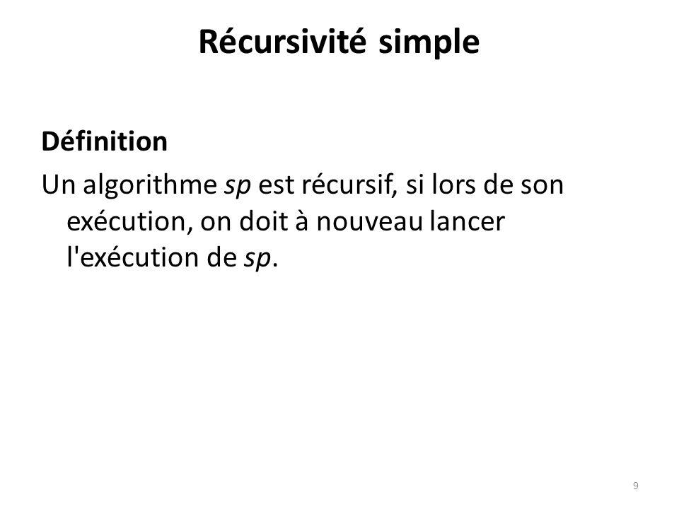 Récursivité simple Définition Un algorithme sp est récursif, si lors de son exécution, on doit à nouveau lancer l exécution de sp.