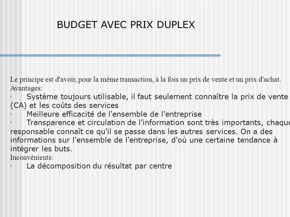 BUDGET AVEC PRIX DUPLEX
