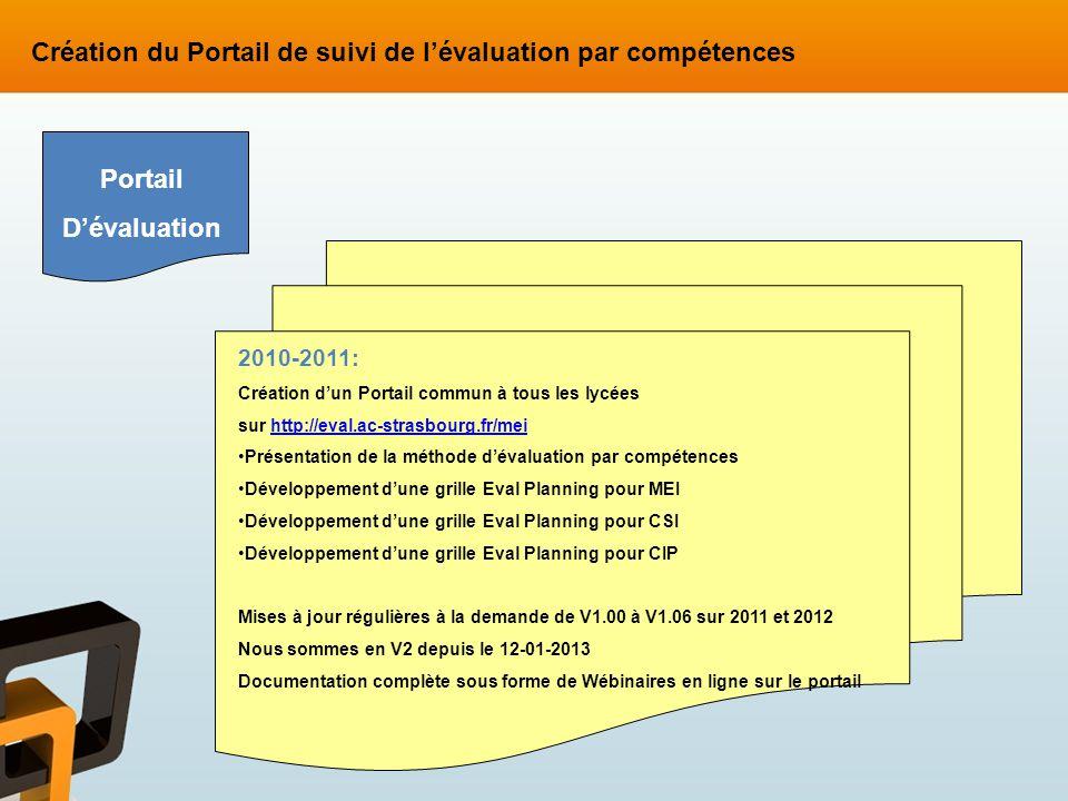 Création du Portail de suivi de l'évaluation par compétences