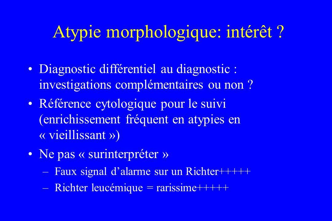 Atypie morphologique: intérêt