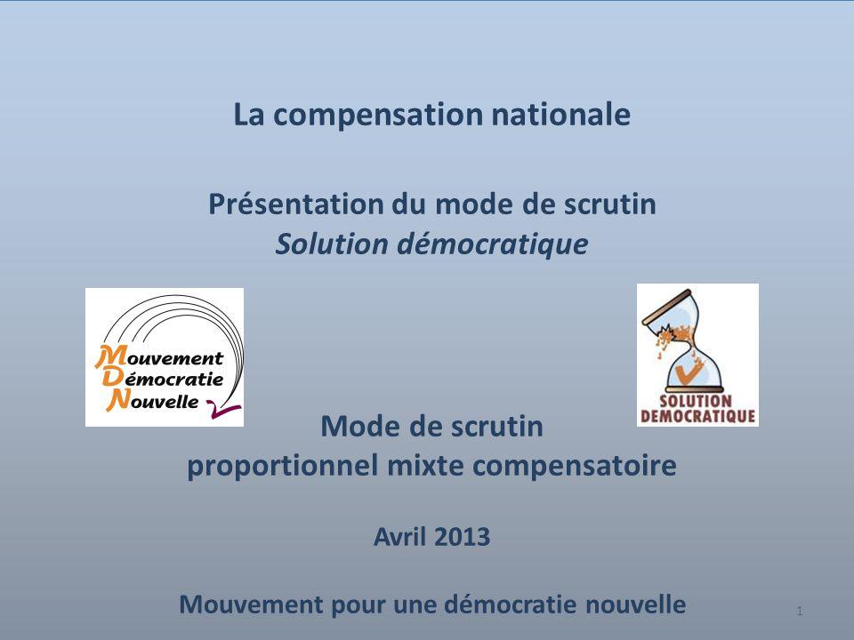 La compensation nationale