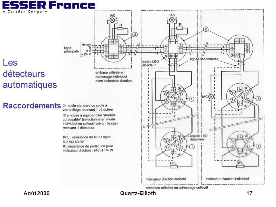 Les détecteurs automatiques Raccordements Août 2000 Quartz-Ellioth