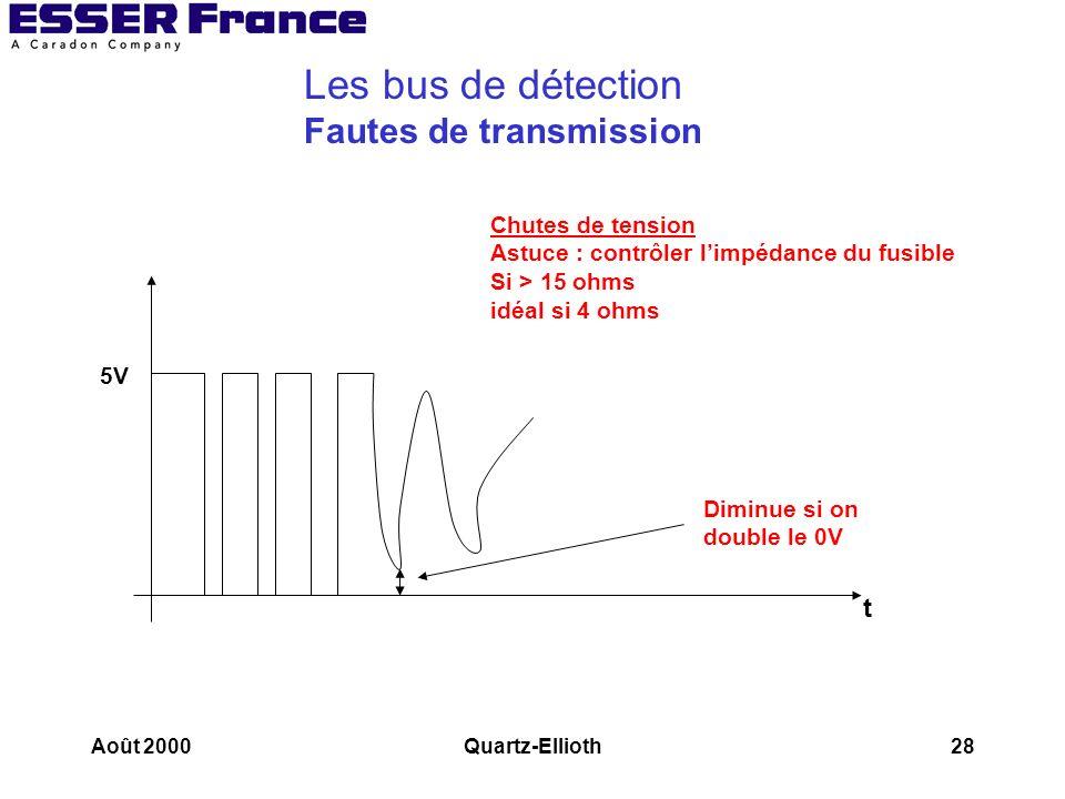 Les bus de détection Fautes de transmission t Chutes de tension