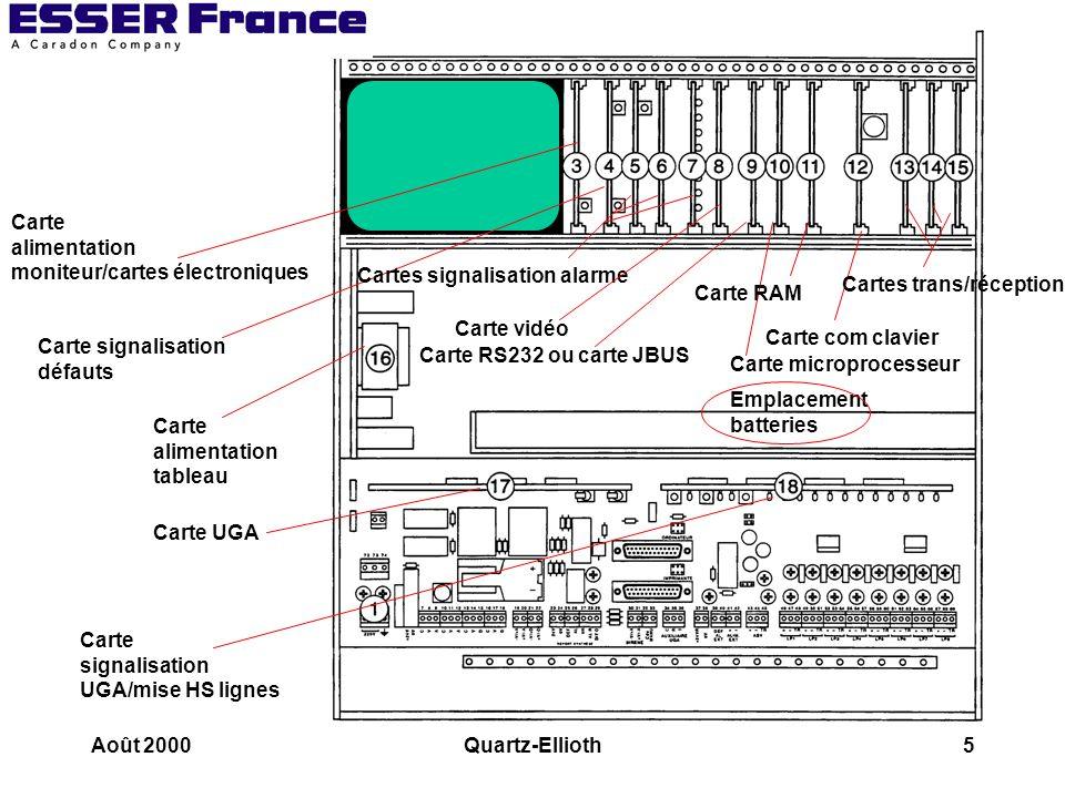 Cartealimentation. moniteur/cartes électroniques. Cartes signalisation alarme. Cartes trans/réception.