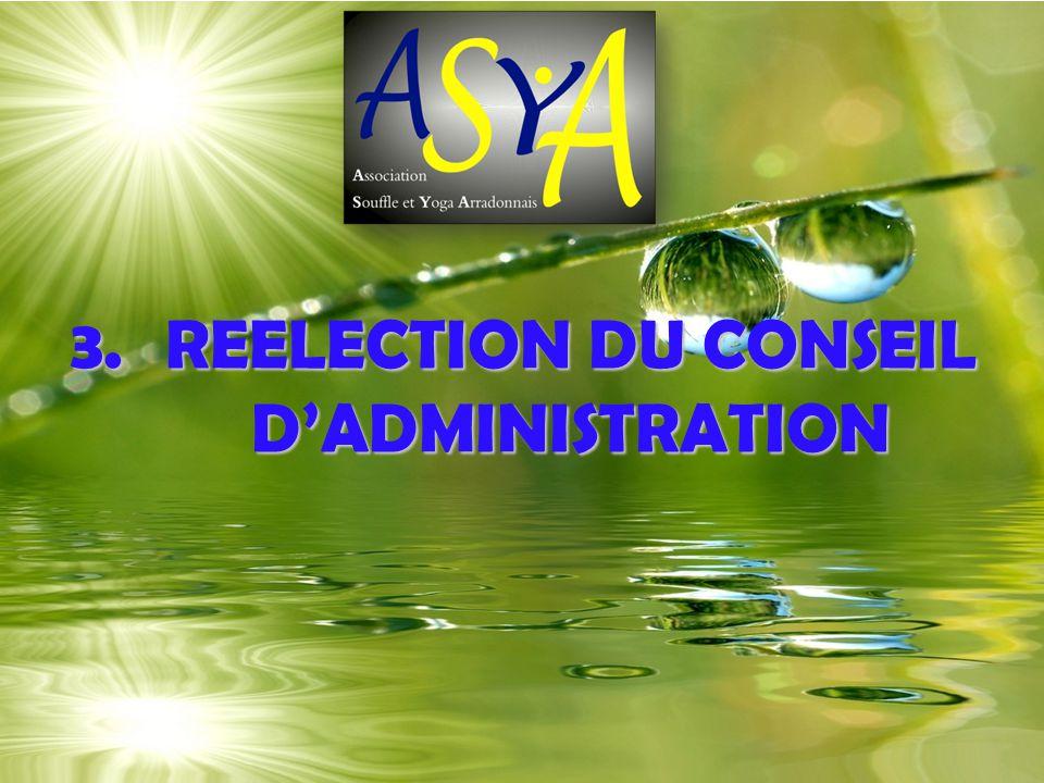 REELECTION DU CONSEIL D'ADMINISTRATION