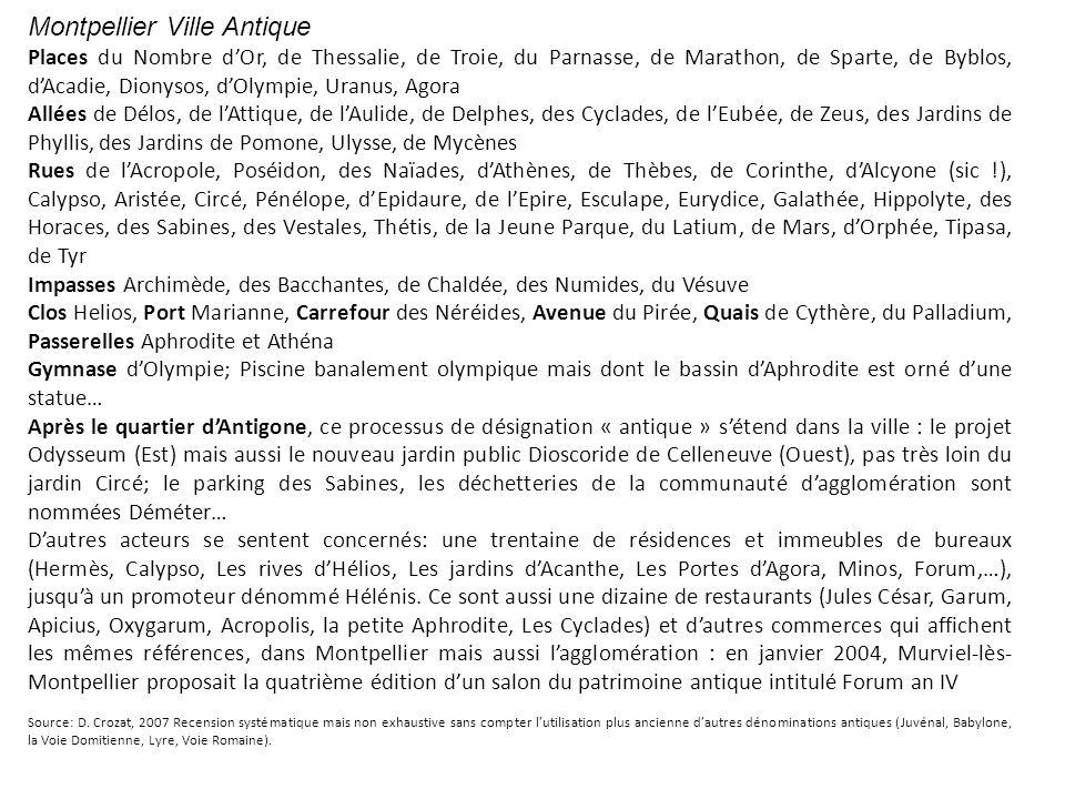 Montpellier Ville Antique