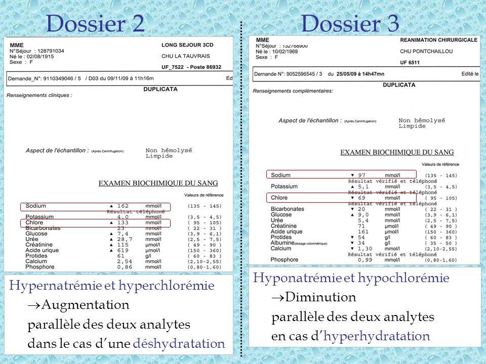 Dossier 2 Dossier 3 Hyponatrémie et hypochlorémie