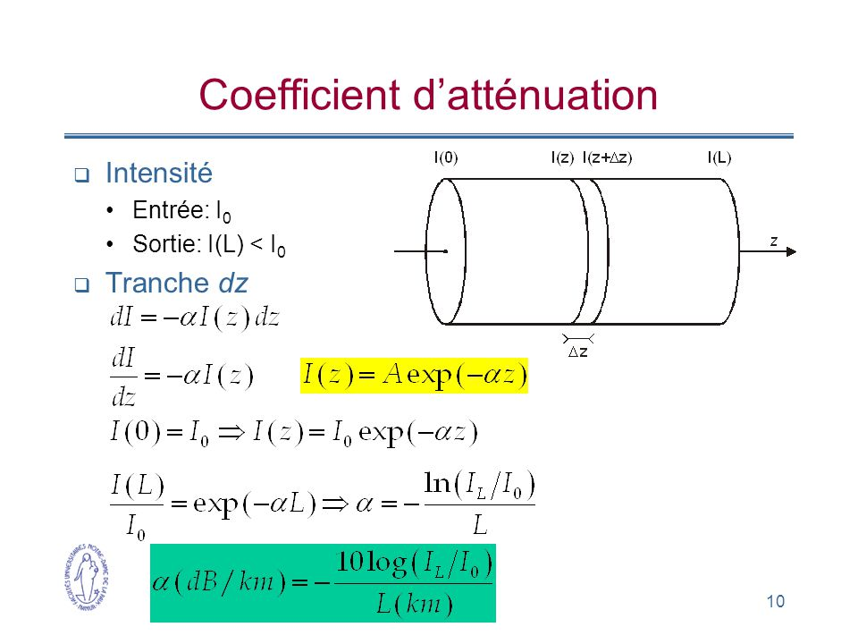 Coefficient d'atténuation