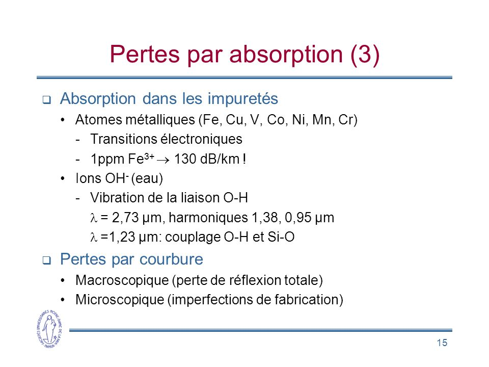 Pertes par absorption (3)
