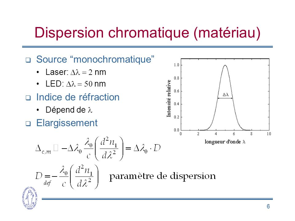 Dispersion chromatique (matériau)
