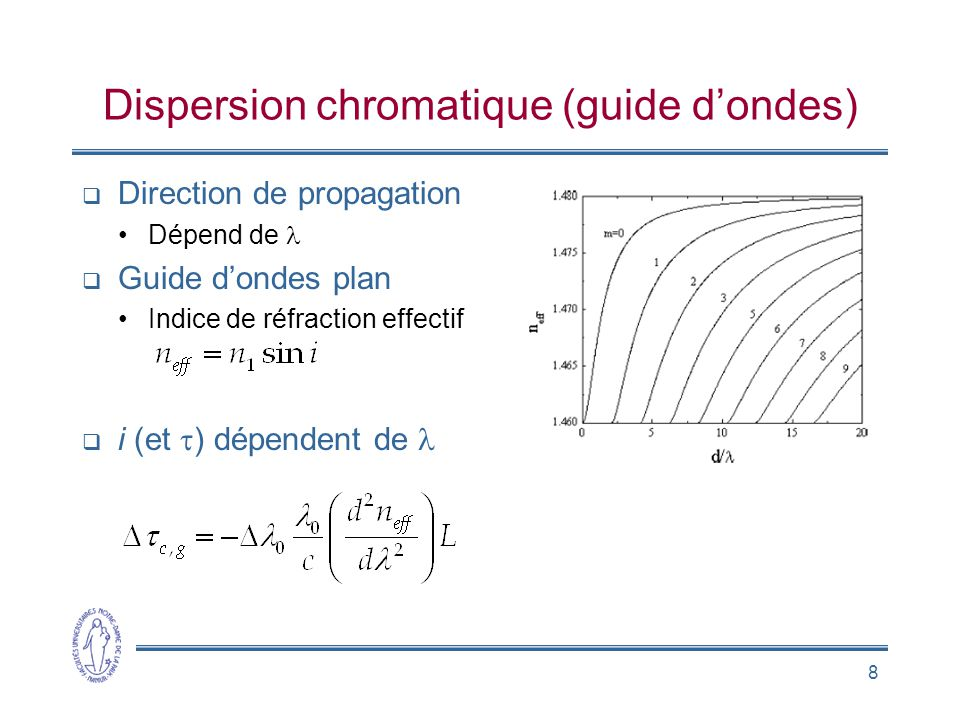 Dispersion chromatique (guide d'ondes)