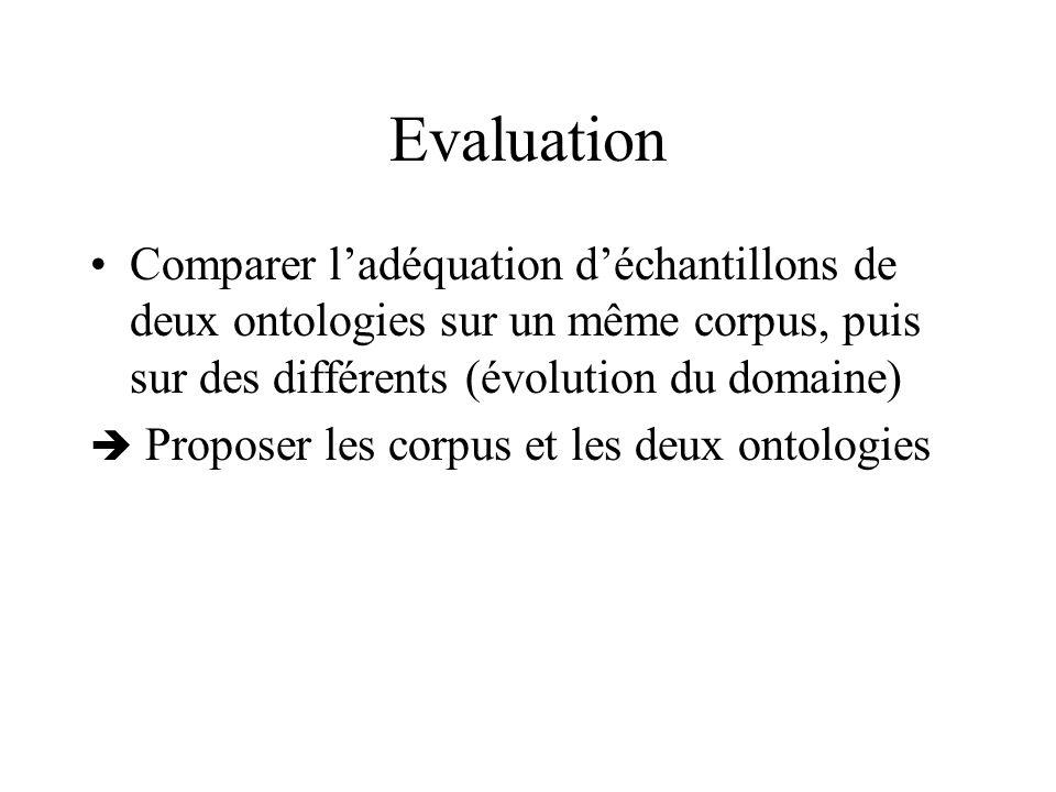 Evaluation Comparer l'adéquation d'échantillons de deux ontologies sur un même corpus, puis sur des différents (évolution du domaine)