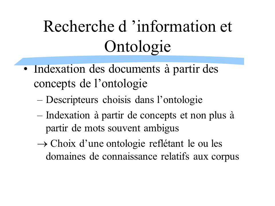 Recherche d 'information et Ontologie