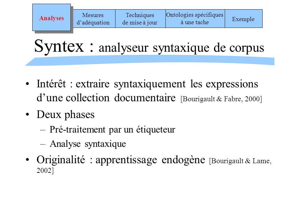 Syntex : analyseur syntaxique de corpus