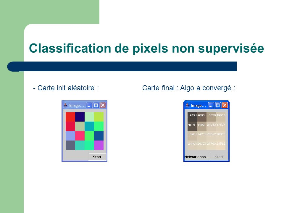 Classification de pixels non supervisée