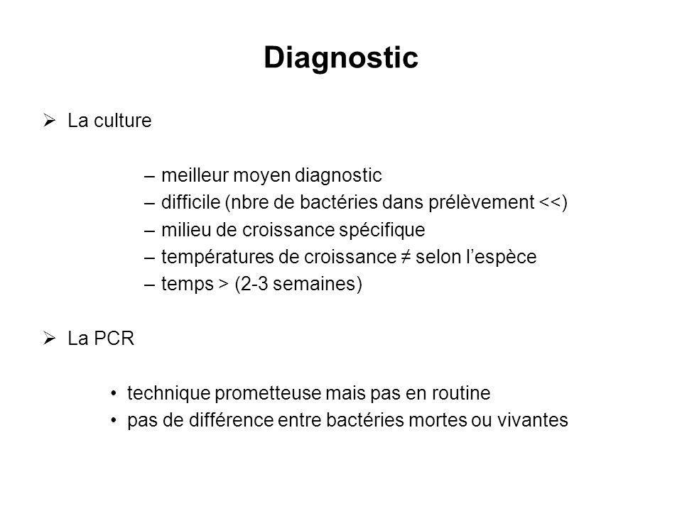 Diagnostic La culture meilleur moyen diagnostic