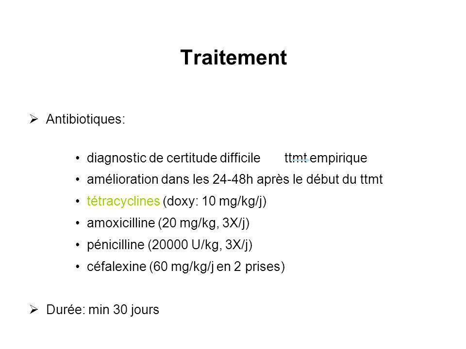 Traitement Antibiotiques: