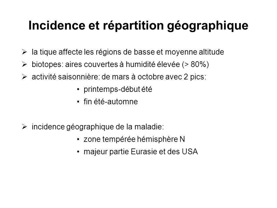 Incidence et répartition géographique