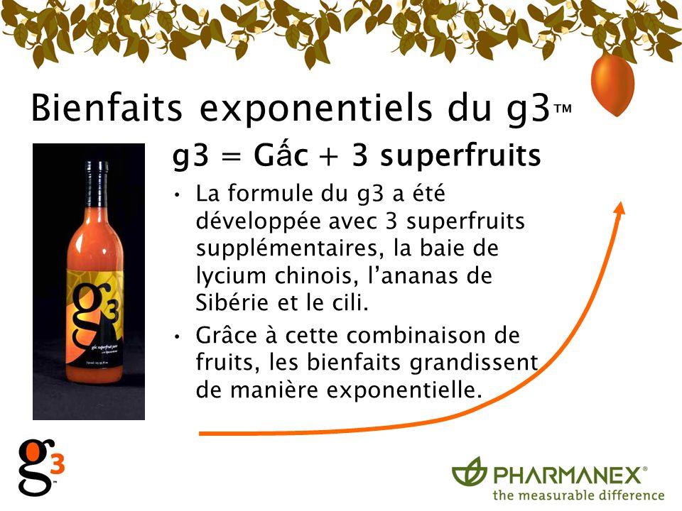 Bienfaits exponentiels du g3™