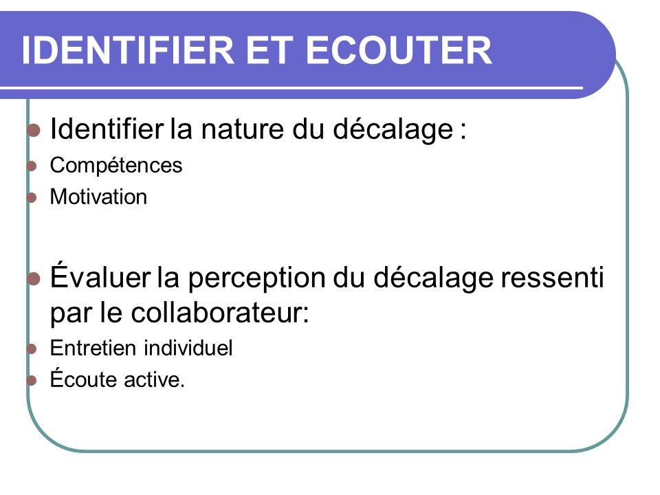 IDENTIFIER ET ECOUTER Identifier la nature du décalage :