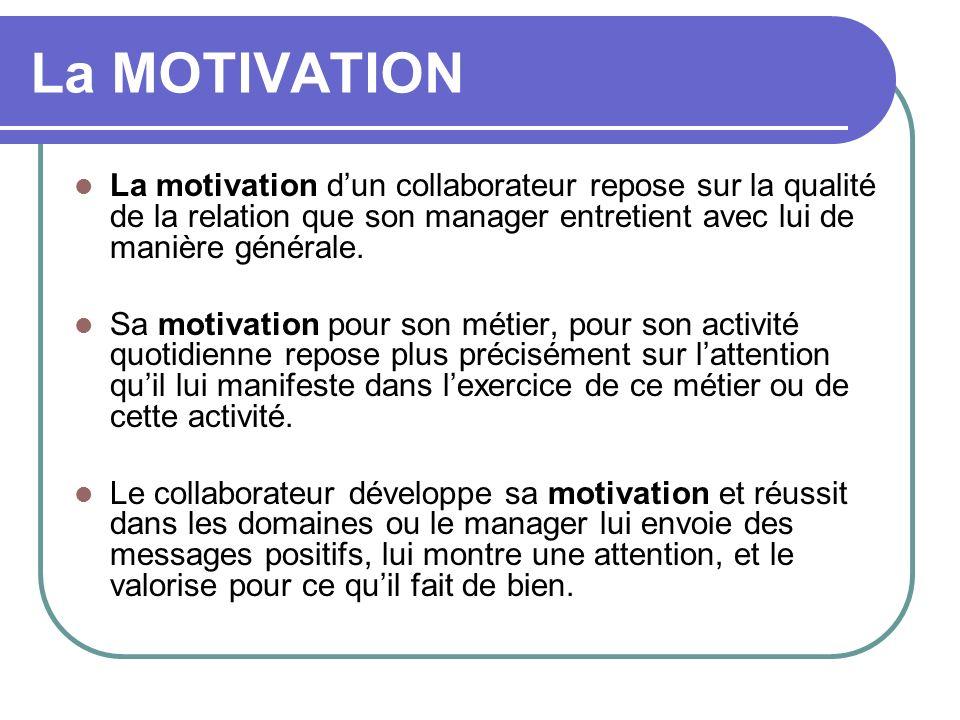 La MOTIVATION La motivation d'un collaborateur repose sur la qualité de la relation que son manager entretient avec lui de manière générale.