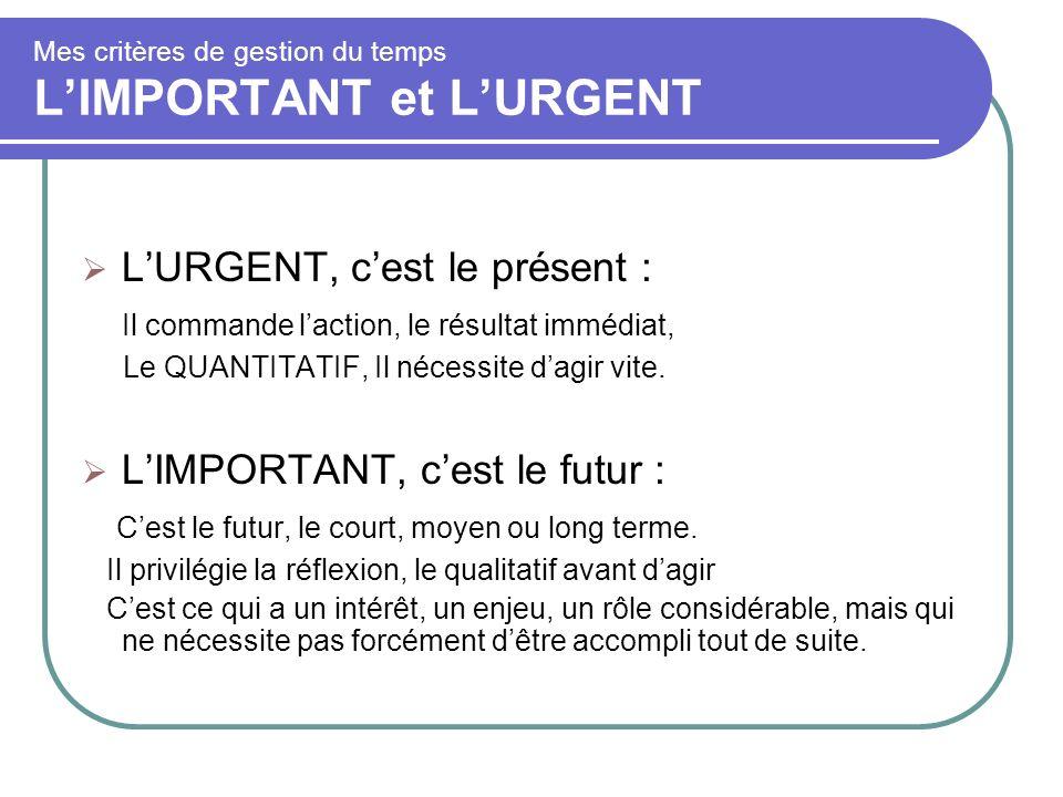 Mes critères de gestion du temps L'IMPORTANT et L'URGENT