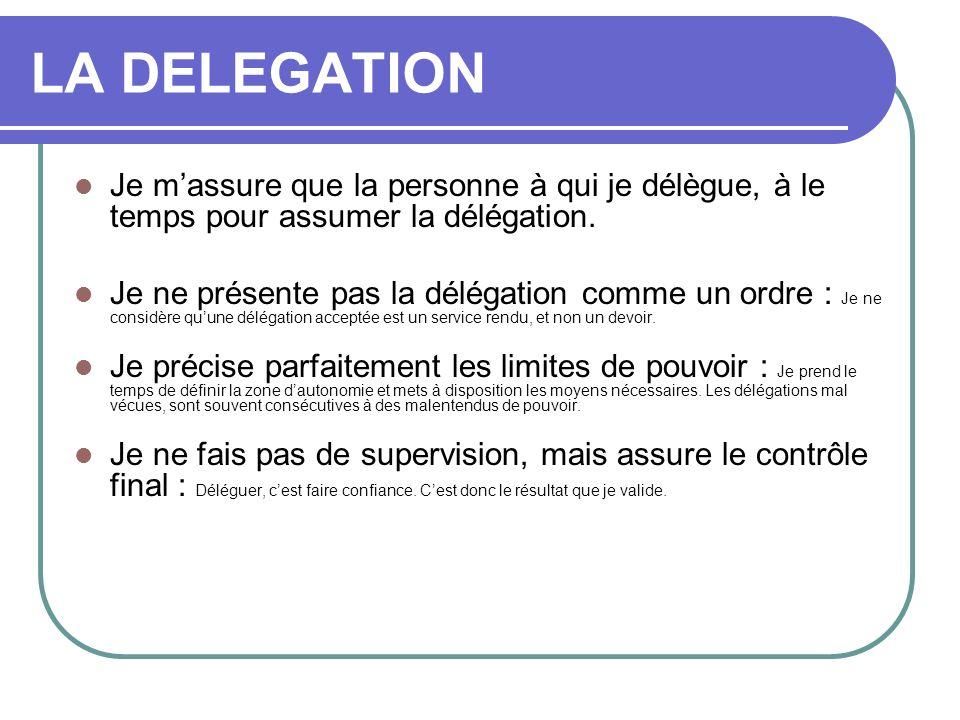 LA DELEGATION Je m'assure que la personne à qui je délègue, à le temps pour assumer la délégation.