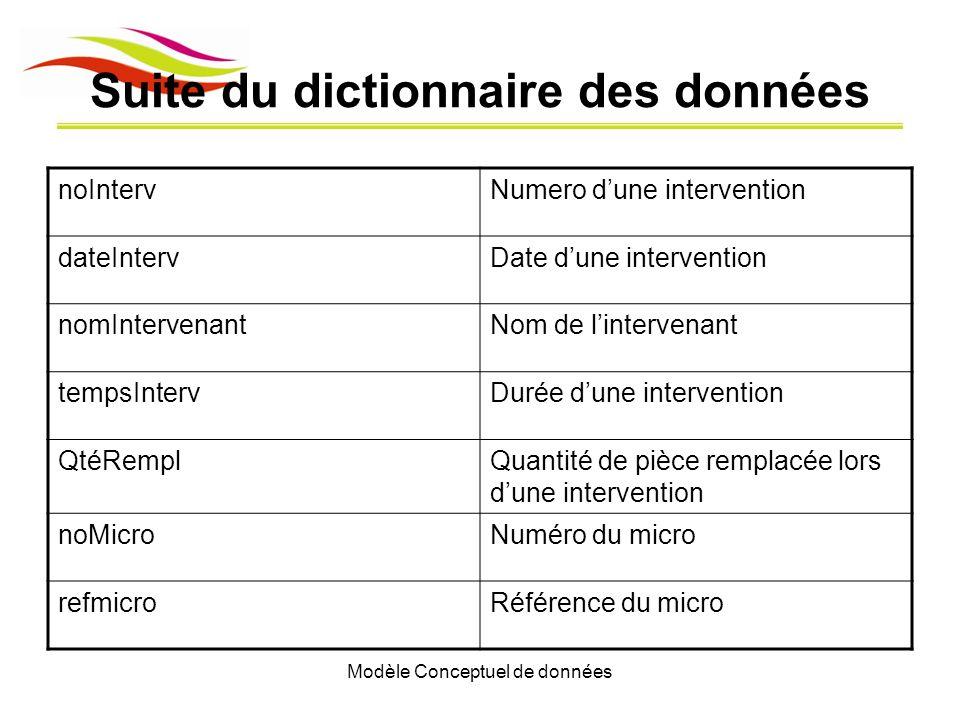 Suite du dictionnaire des données