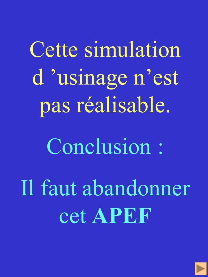 Résolution équations Conclusion
