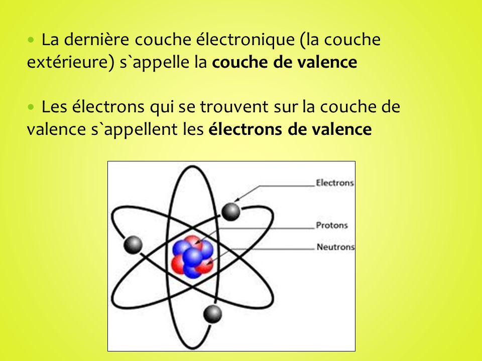 La dernière couche électronique (la couche extérieure) s`appelle la couche de valence