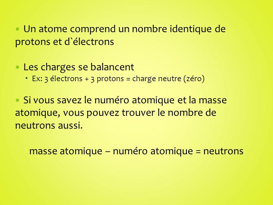 masse atomique – numéro atomique = neutrons