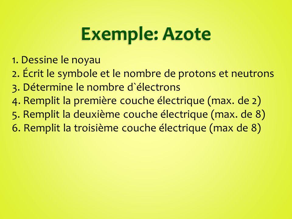 Exemple: Azote