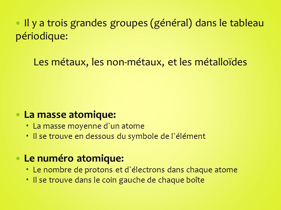 Les métaux, les non-métaux, et les métalloïdes
