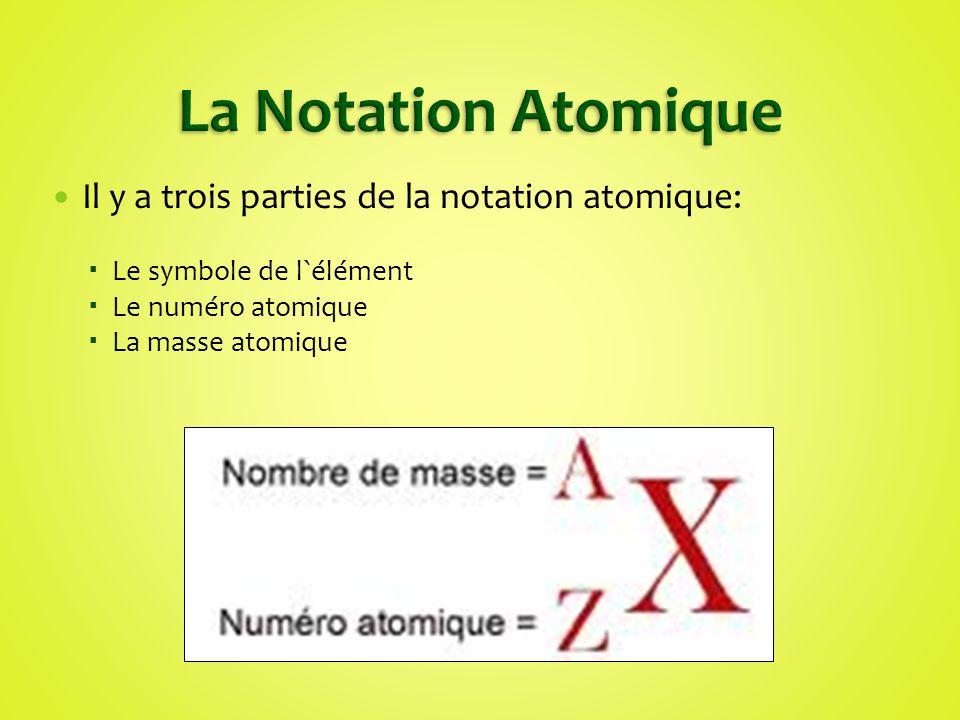 La Notation Atomique Il y a trois parties de la notation atomique: