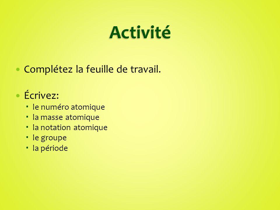 Activité Complétez la feuille de travail. Écrivez: le numéro atomique