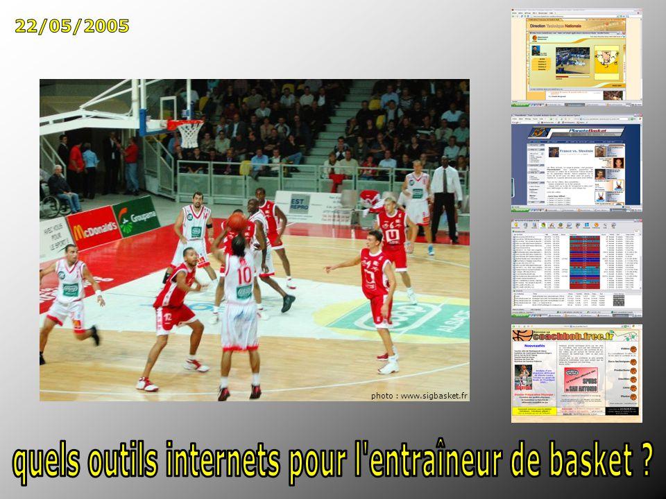quels outils internets pour l entraîneur de basket