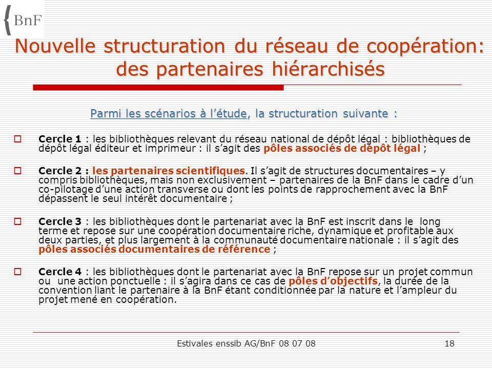 Nouvelle structuration du réseau de coopération: des partenaires hiérarchisés