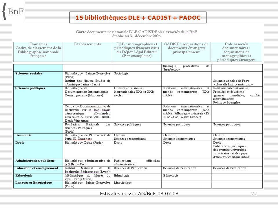 15 bibliothèques DLE + CADIST + PADOC