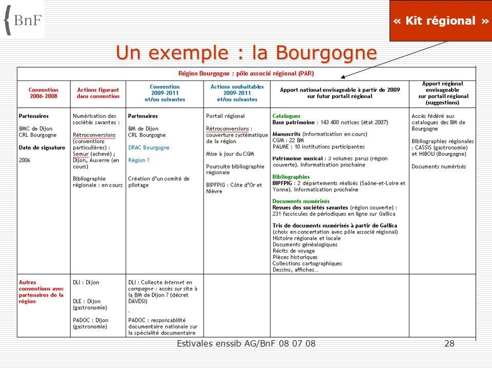 Un exemple : la Bourgogne