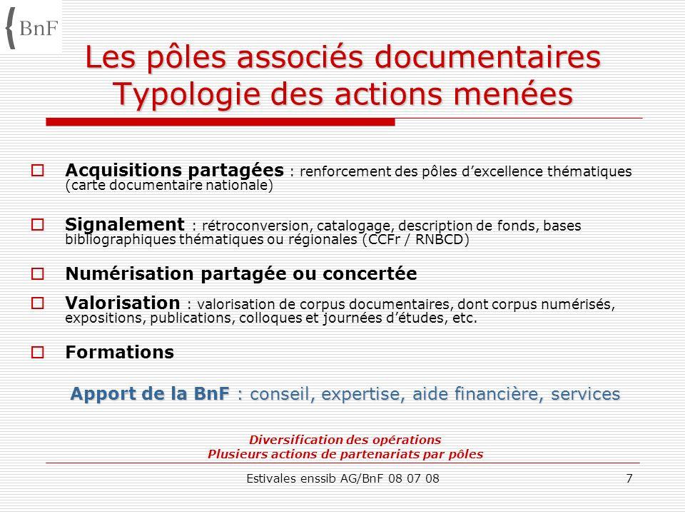 Les pôles associés documentaires Typologie des actions menées