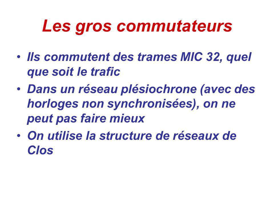 Les gros commutateurs Ils commutent des trames MIC 32, quel que soit le trafic.