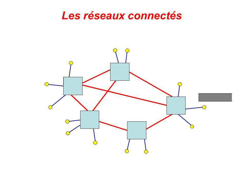 Les réseaux connectés