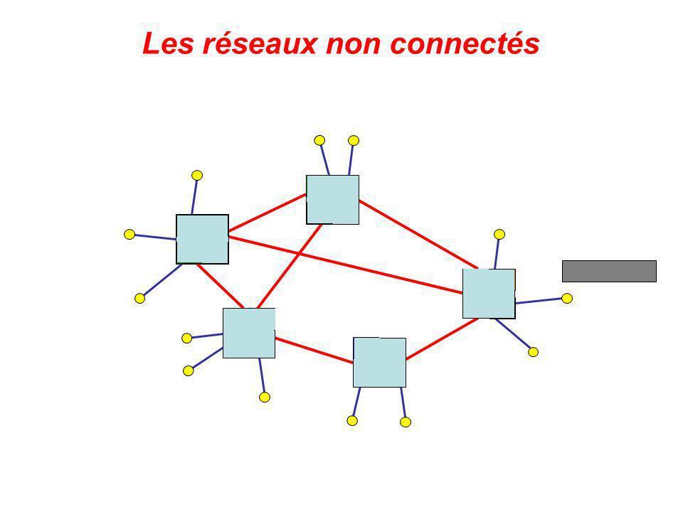 Les réseaux non connectés