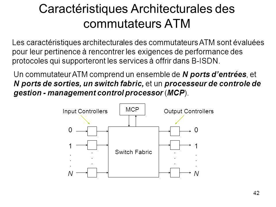 Caractéristiques Architecturales des commutateurs ATM