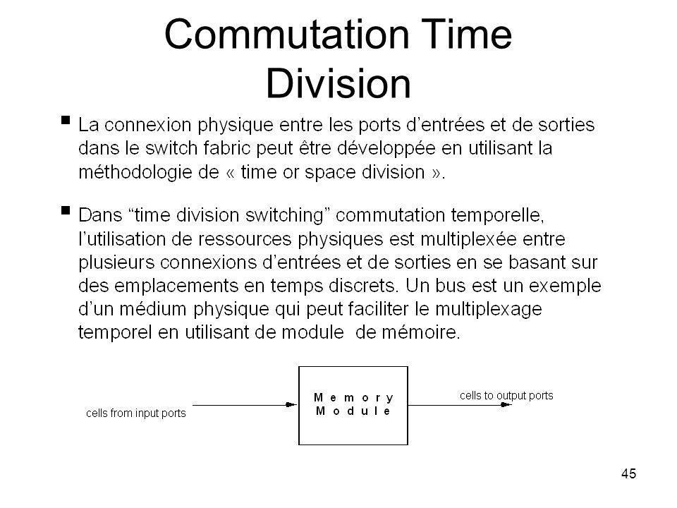 Commutation Time Division
