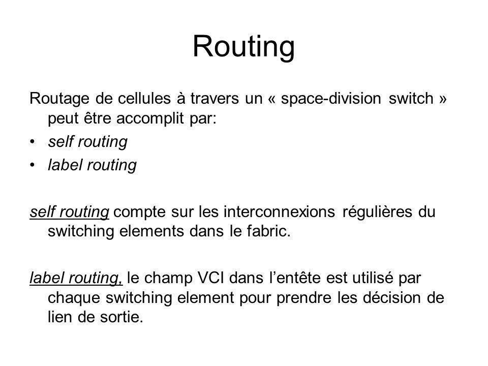 Routing Routage de cellules à travers un « space-division switch » peut être accomplit par: self routing.