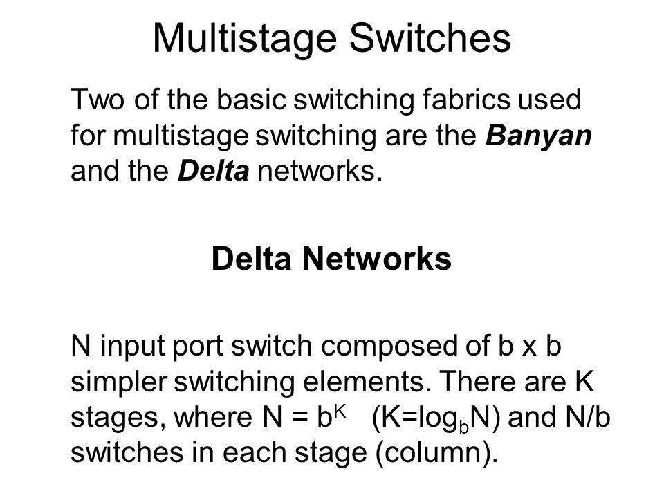 Multistage Switches Delta Networks