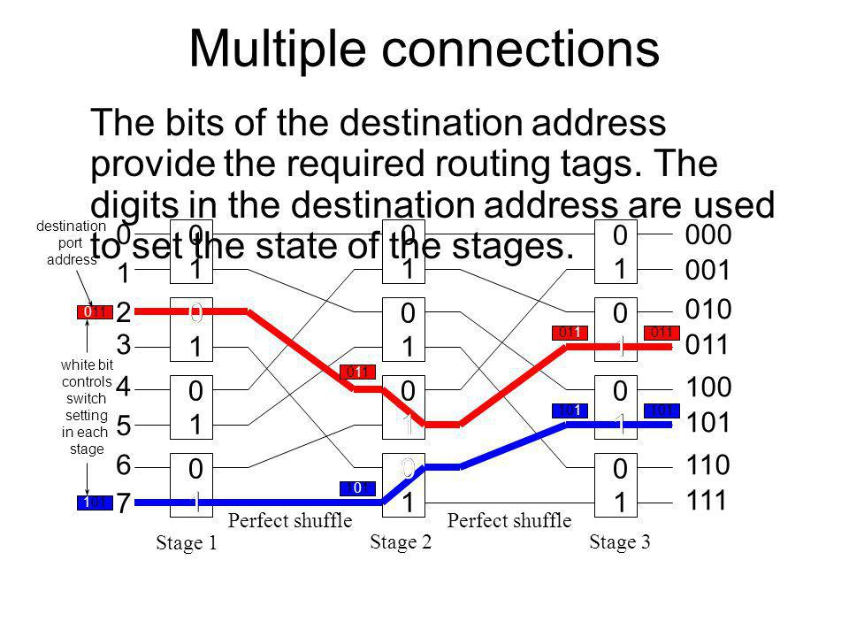 Multiple connections