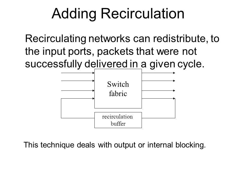 Adding Recirculation Recirculating networks can redistribute, to the input ports, packets that were not successfully delivered in a given cycle.